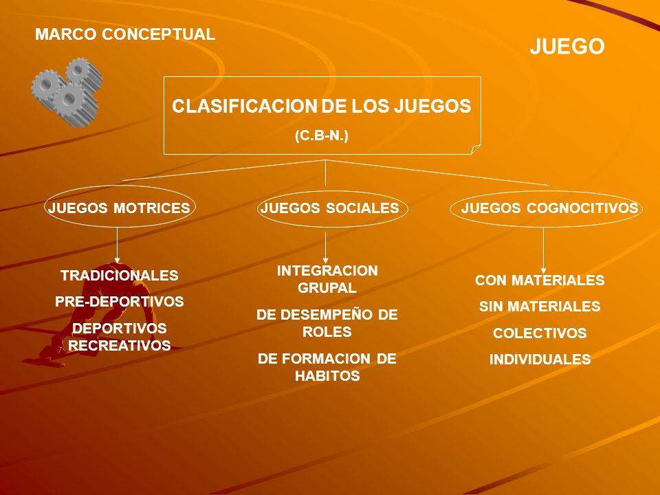 JUEGO CLASIFICACION DE LOS JUEGOS MARCO CONCEPTUAL (C.B-N.)