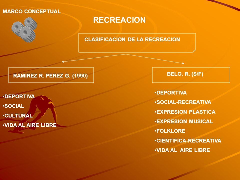 CLASIFICACION DE LA RECREACION