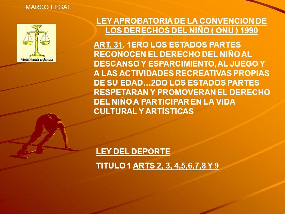 LEY APROBATORIA DE LA CONVENCION DE LOS DERECHOS DEL NIÑO ( ONU ) 1990