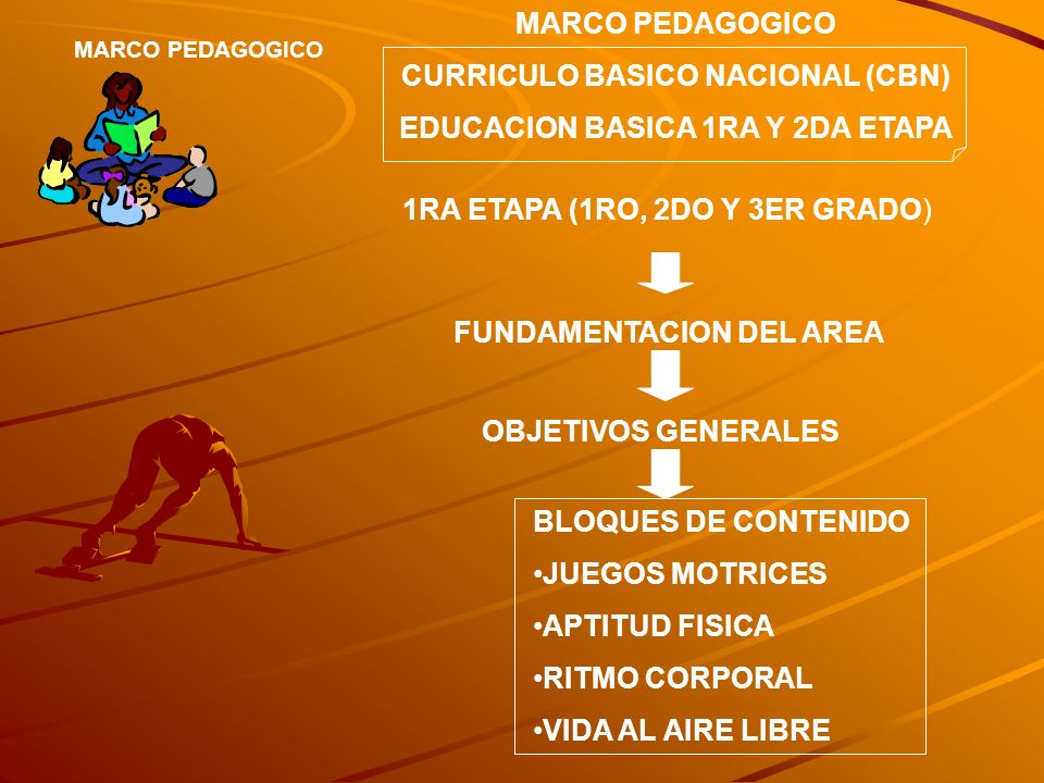 CURRICULO BASICO NACIONAL (CBN) EDUCACION BASICA 1RA Y 2DA ETAPA