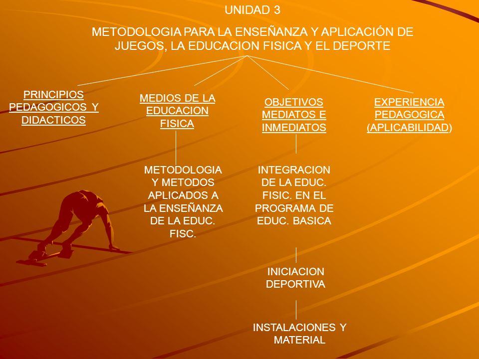 UNIDAD 3 METODOLOGIA PARA LA ENSEÑANZA Y APLICACIÓN DE JUEGOS, LA EDUCACION FISICA Y EL DEPORTE. PRINCIPIOS PEDAGOGICOS Y DIDACTICOS.