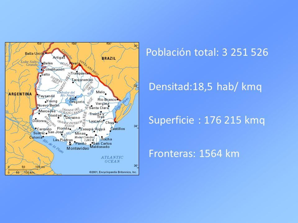 Población total: 3 251 526 Densitad:18,5 hab/ kmq