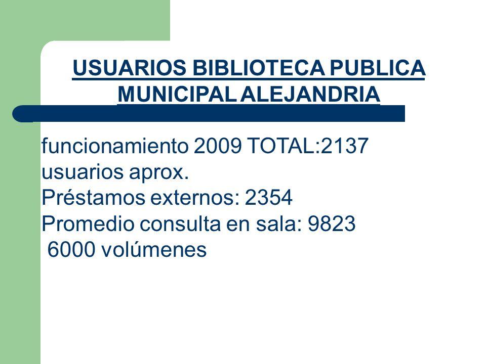 USUARIOS BIBLIOTECA PUBLICA MUNICIPAL ALEJANDRIA