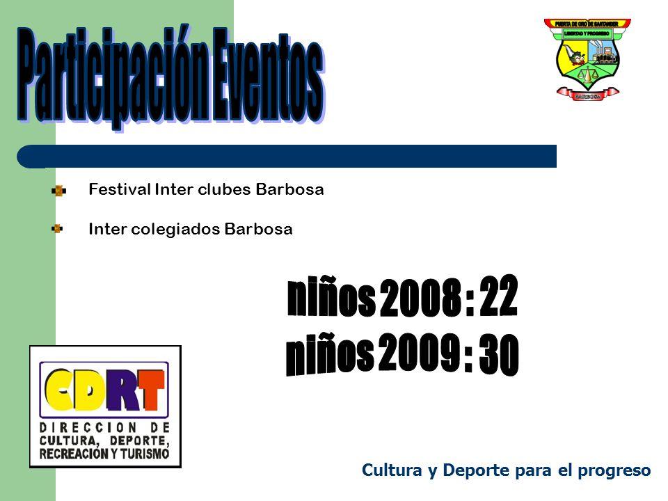 Participación Eventos