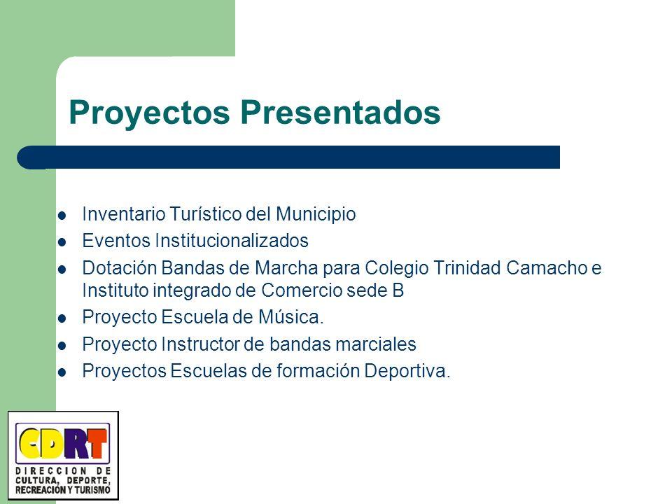 Proyectos Presentados