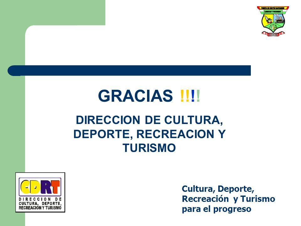DIRECCION DE CULTURA, DEPORTE, RECREACION Y TURISMO