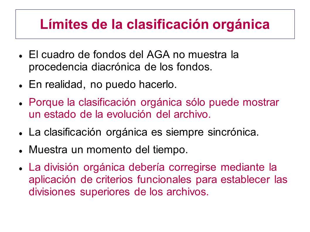 Límites de la clasificación orgánica