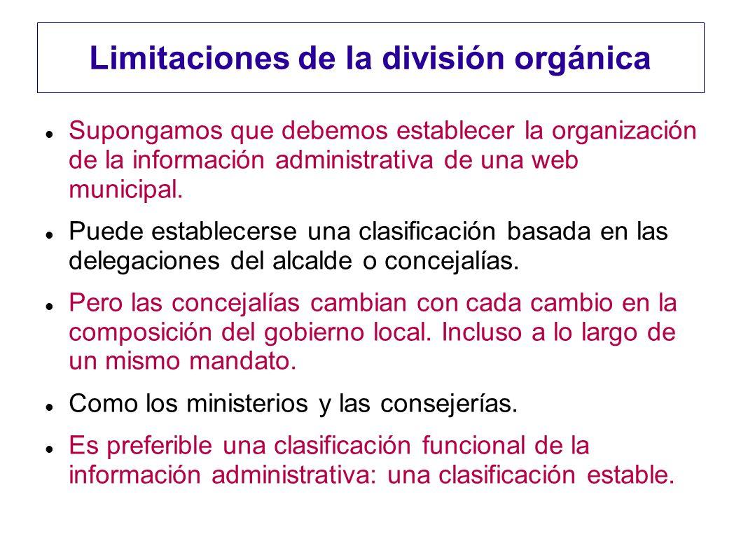 Limitaciones de la división orgánica