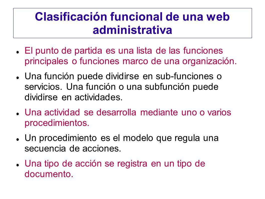 Clasificación funcional de una web administrativa
