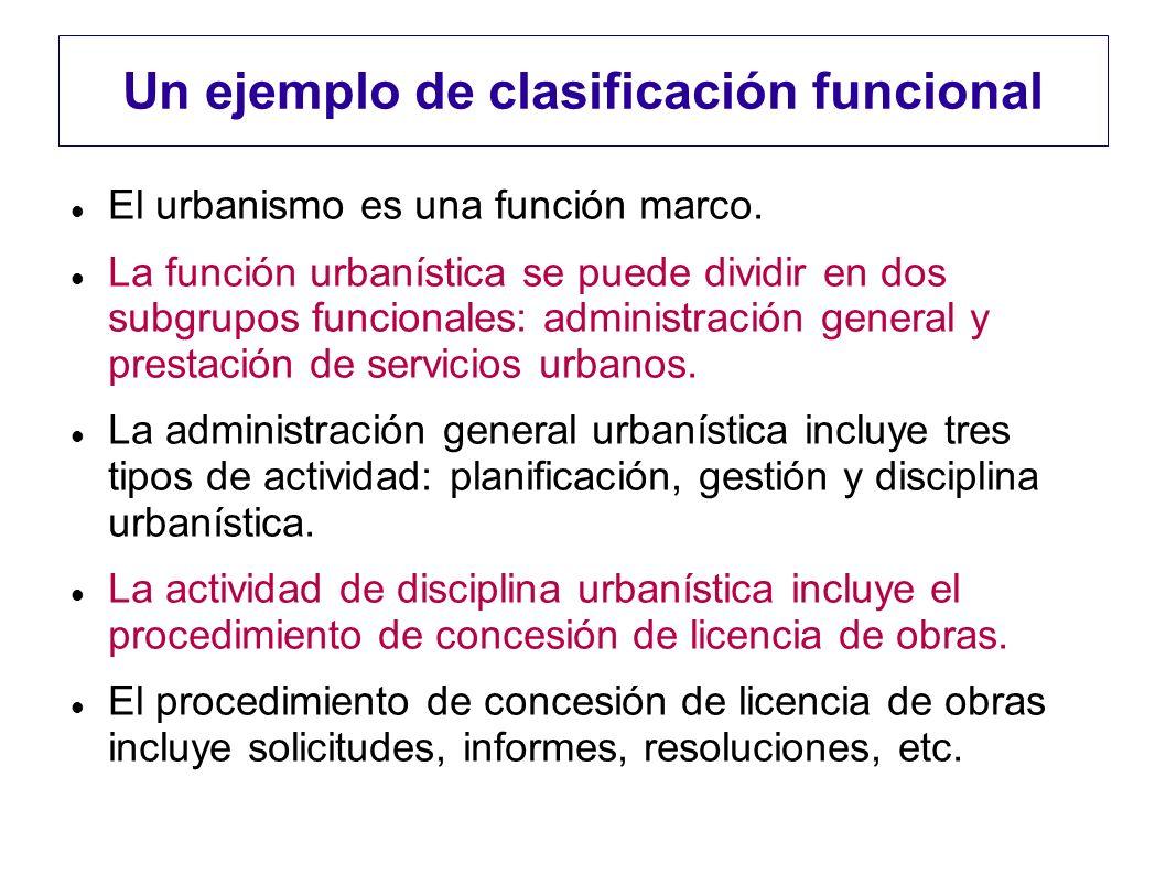 Un ejemplo de clasificación funcional
