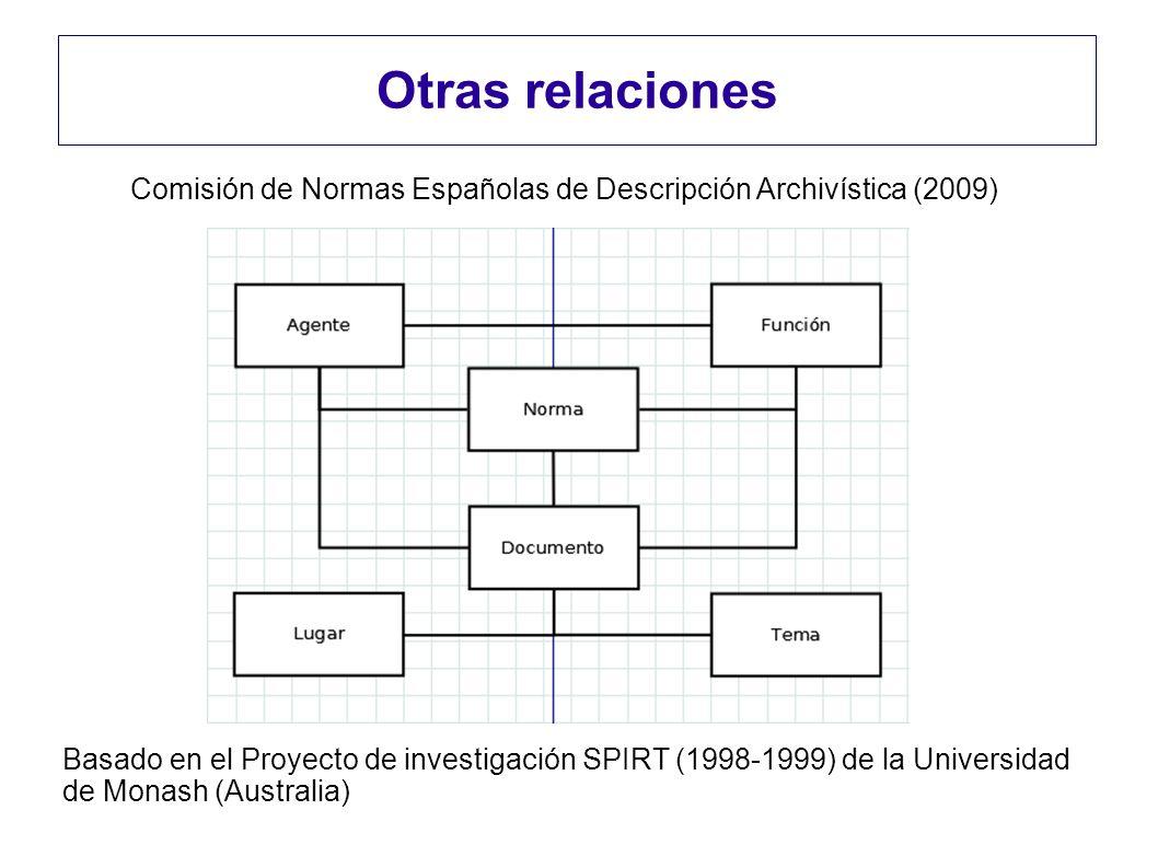 Otras relacionesComisión de Normas Españolas de Descripción Archivística (2009)
