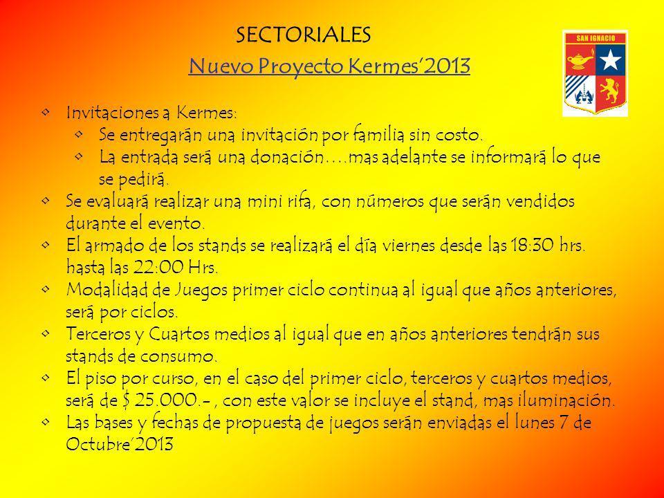 Nuevo Proyecto Kermes'2013