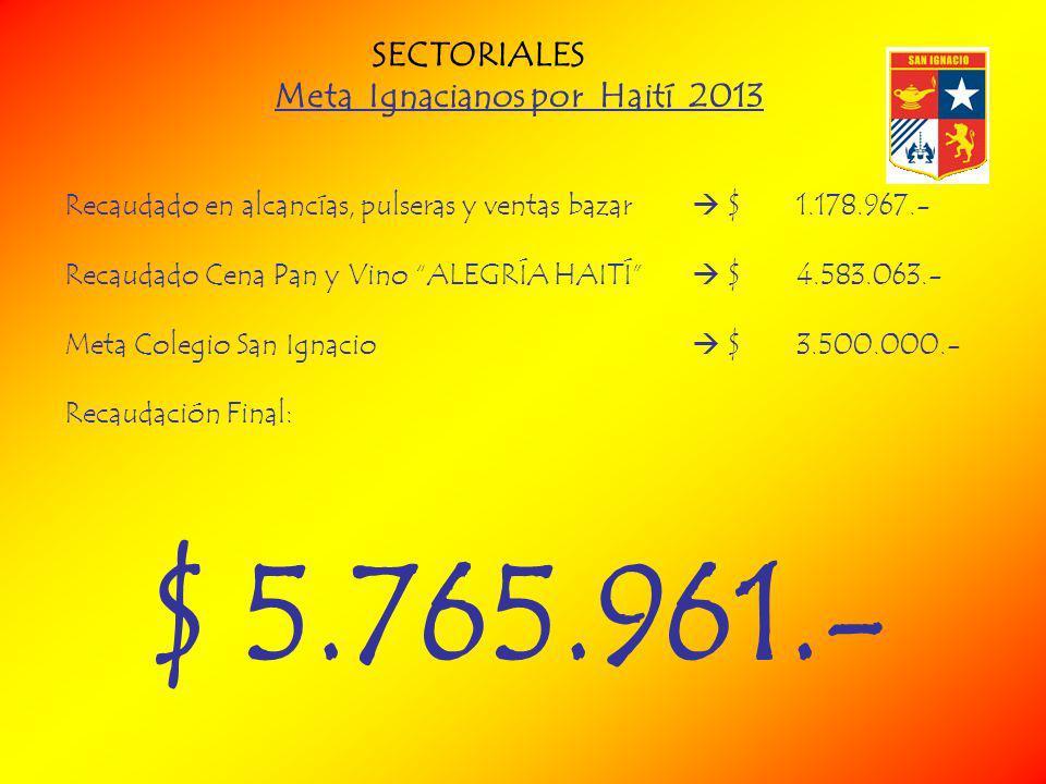 Meta Ignacianos por Haití 2013