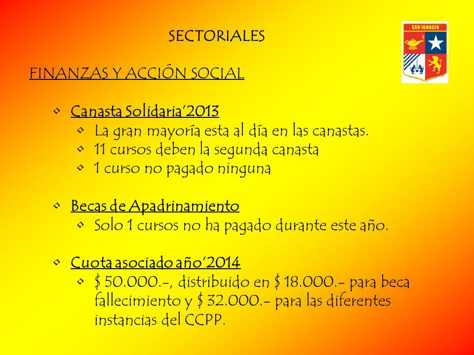 SECTORIALES FINANZAS Y ACCIÓN SOCIAL. Canasta Solidaria'2013. La gran mayoría esta al día en las canastas.