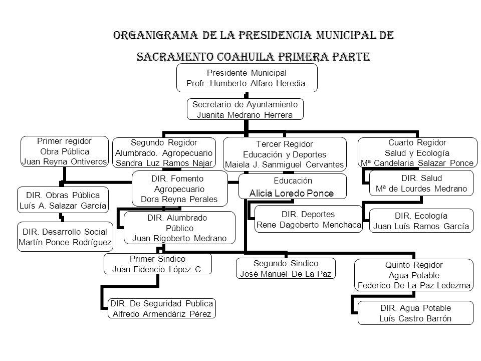 ORGANIGRAMA DE LA PRESIDENCIA MUNICIPAL DE