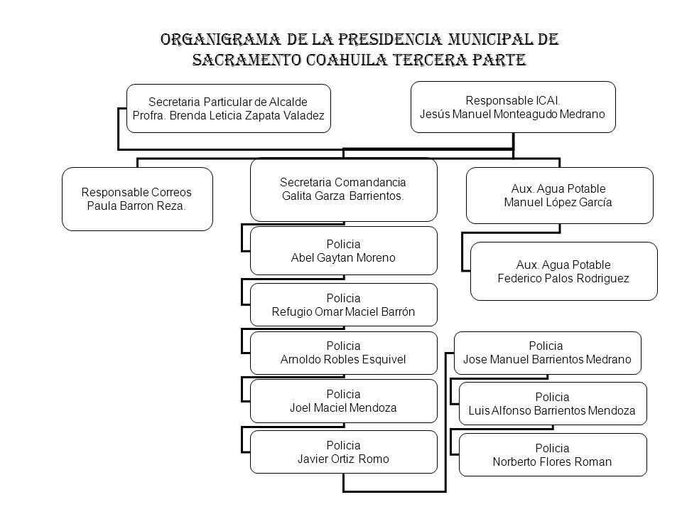 ORGANIGRAMA DE LA PRESIDENCIA MUNICIPAL DE SACRAMENTO COAHUILA TERCERA PARTE