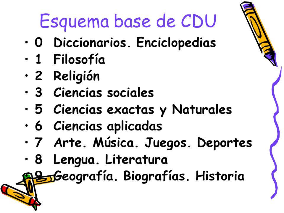 Esquema base de CDU 0 Diccionarios. Enciclopedias 1 Filosofía