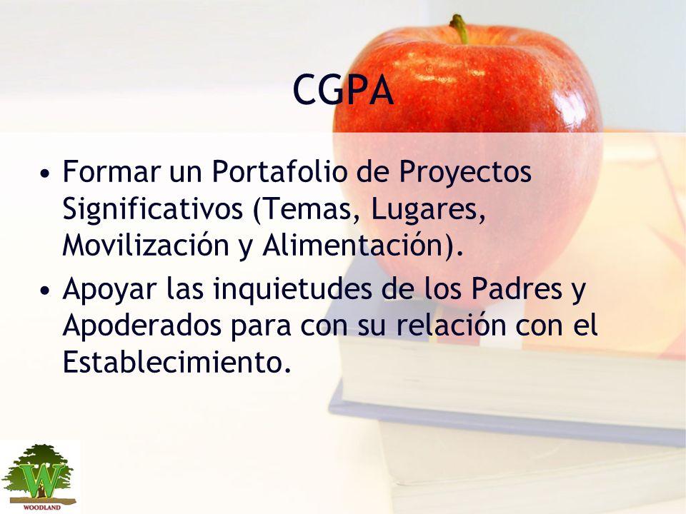 CGPA Formar un Portafolio de Proyectos Significativos (Temas, Lugares, Movilización y Alimentación).