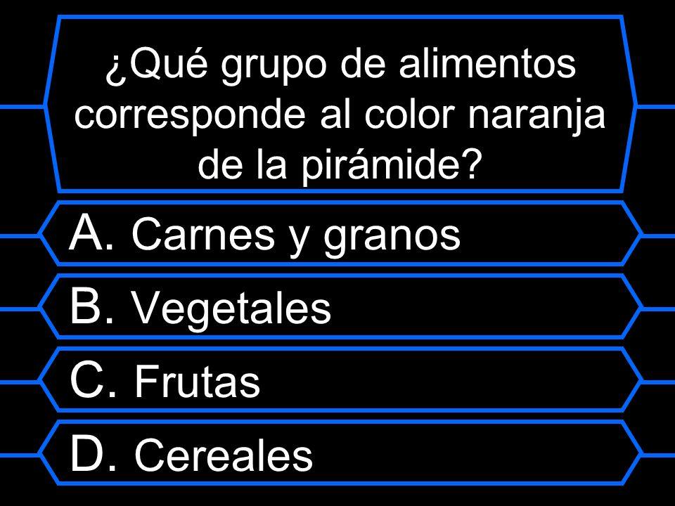 ¿Qué grupo de alimentos corresponde al color naranja de la pirámide
