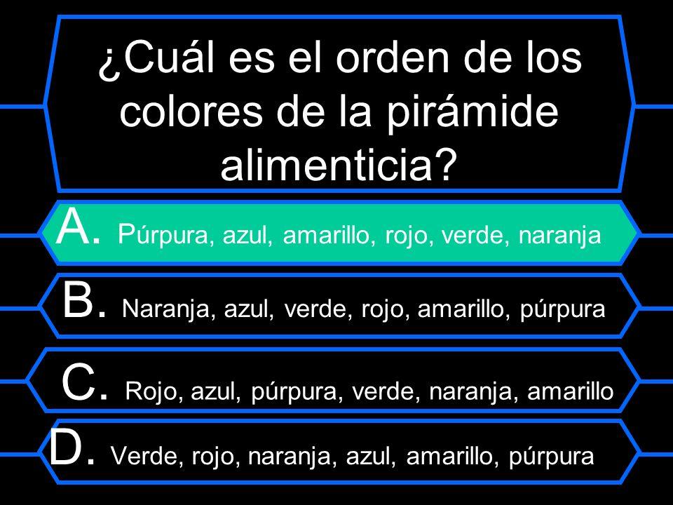¿Cuál es el orden de los colores de la pirámide alimenticia