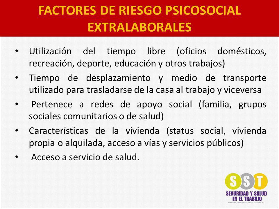 FACTORES DE RIESGO PSICOSOCIAL EXTRALABORALES
