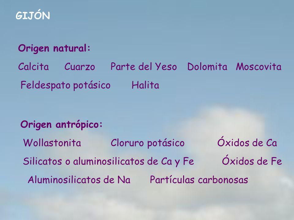 GIJÓN Origen natural: Calcita. Cuarzo. Parte del Yeso. Dolomita. Moscovita. Feldespato potásico.
