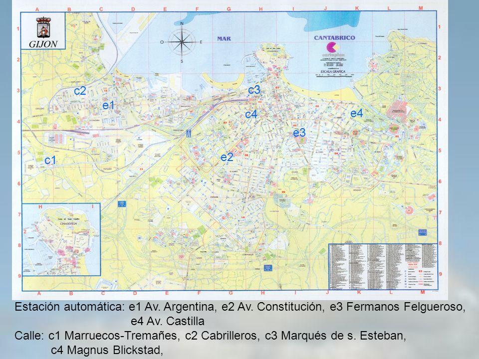 e1 e2. e3. e4. c1. c2. c3. c4. Estación automática: e1 Av. Argentina, e2 Av. Constitución, e3 Fermanos Felgueroso,