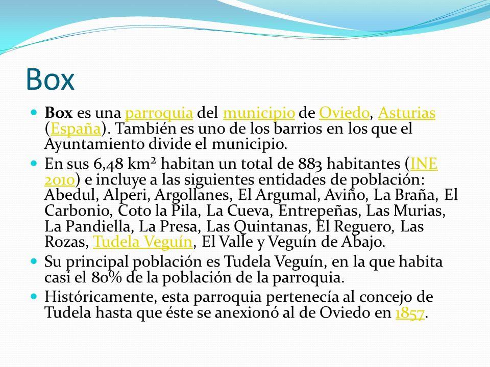 Box Box es una parroquia del municipio de Oviedo, Asturias (España). También es uno de los barrios en los que el Ayuntamiento divide el municipio.
