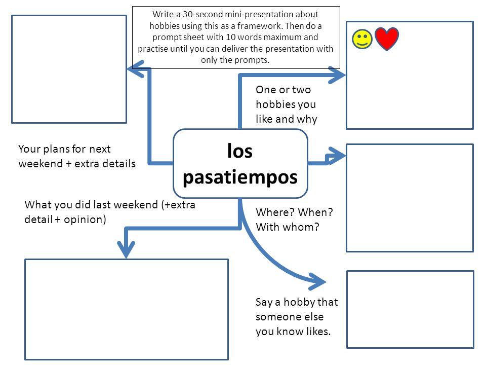 los pasatiempos One or two hobbies you like and why