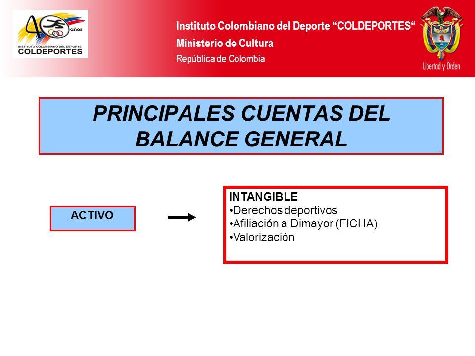 PRINCIPALES CUENTAS DEL BALANCE GENERAL