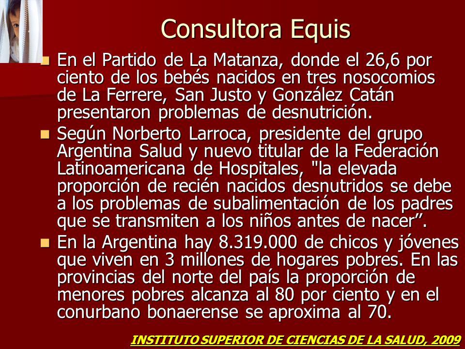 Consultora Equis