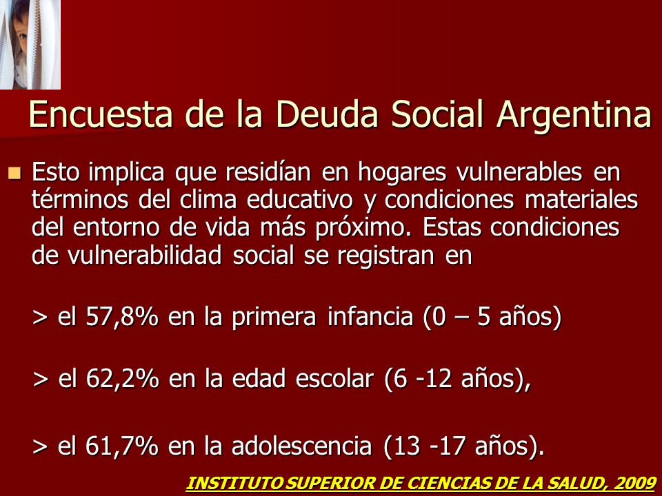 Encuesta de la Deuda Social Argentina