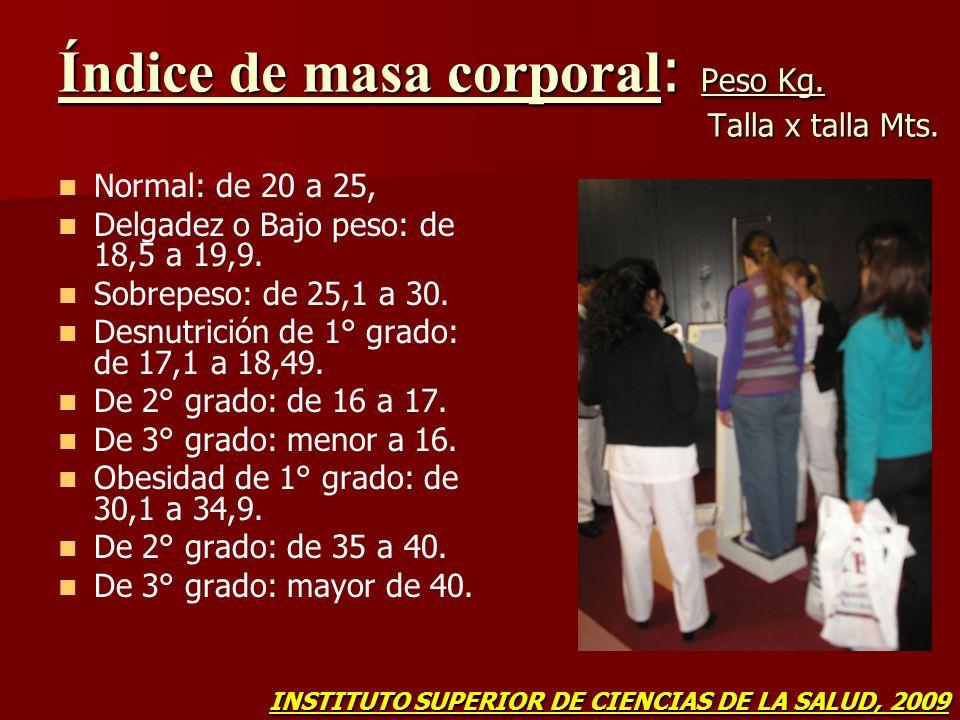 Índice de masa corporal: Peso Kg. Talla x talla Mts.
