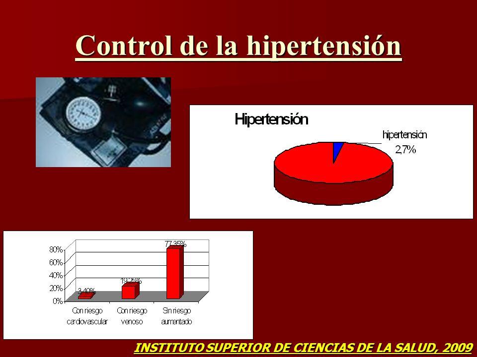 Control de la hipertensión