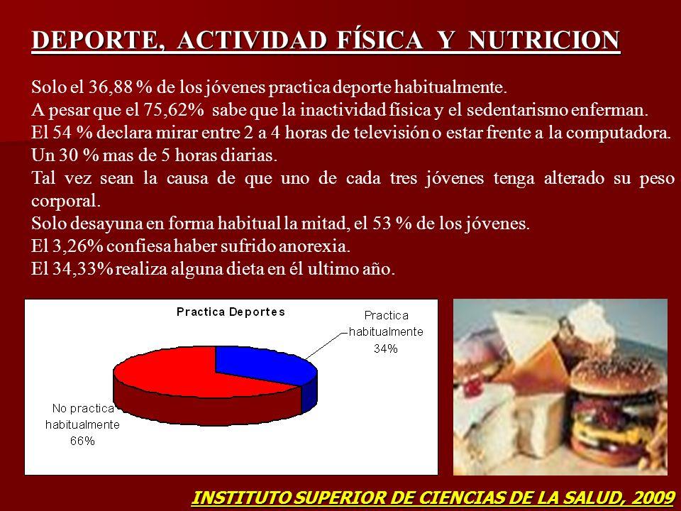 DEPORTE, ACTIVIDAD FÍSICA Y NUTRICION