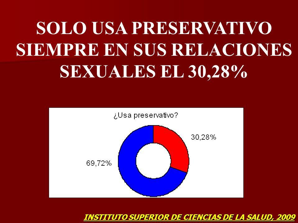 SOLO USA PRESERVATIVO SIEMPRE EN SUS RELACIONES SEXUALES EL 30,28%