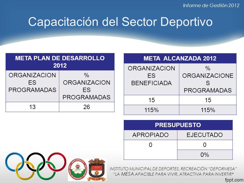 Capacitación del Sector Deportivo