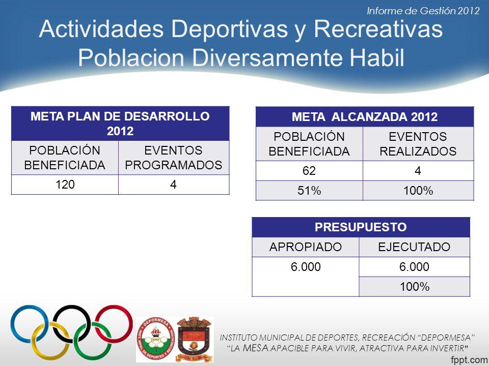 Actividades Deportivas y Recreativas Poblacion Diversamente Habil
