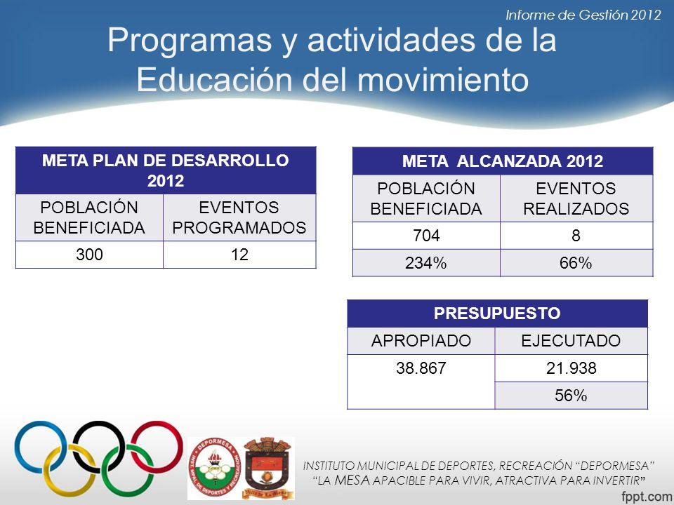 Programas y actividades de la Educación del movimiento
