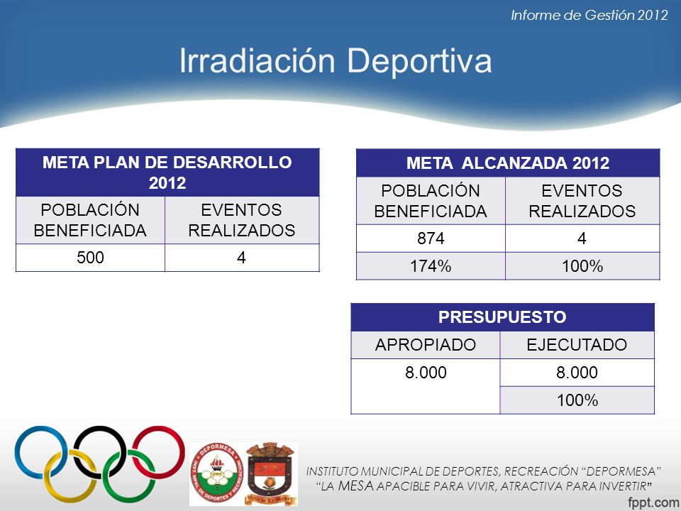 Irradiación Deportiva