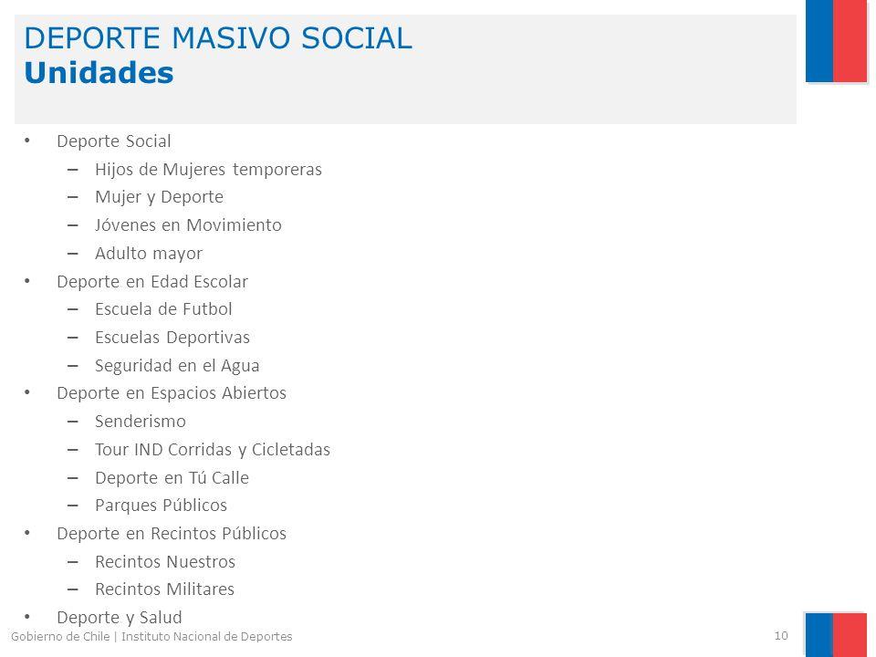 DEPORTE MASIVO SOCIAL Unidades