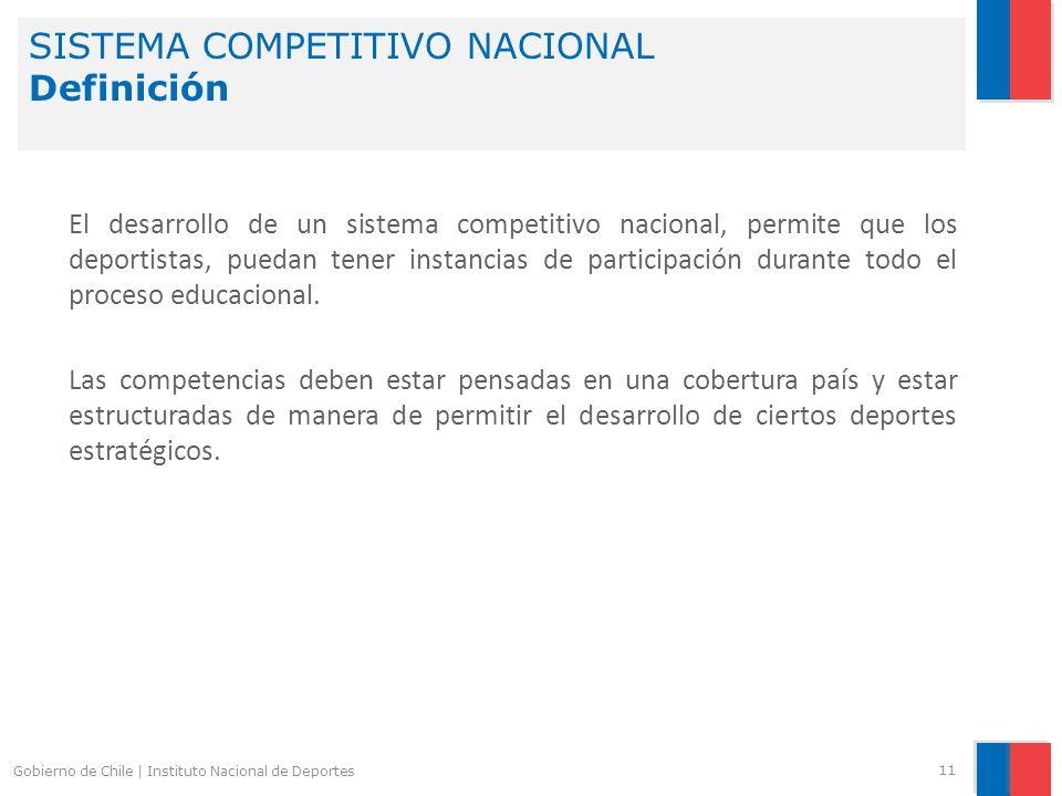 SISTEMA COMPETITIVO NACIONAL Definición