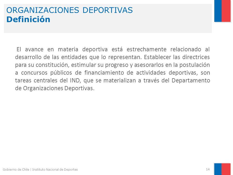 ORGANIZACIONES DEPORTIVAS Definición