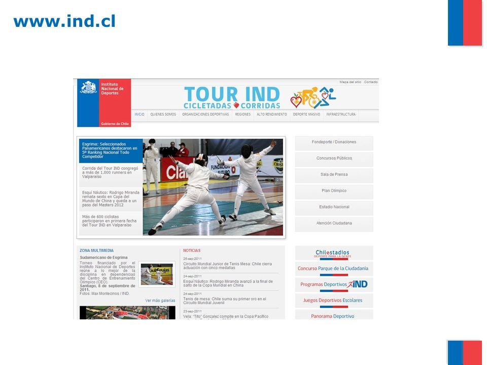 www.ind.cl