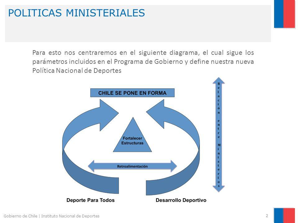 POLITICAS MINISTERIALES
