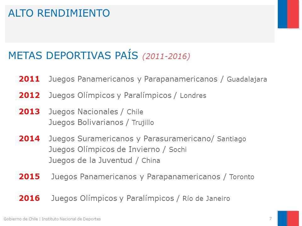 METAS DEPORTIVAS PAÍS (2011-2016)