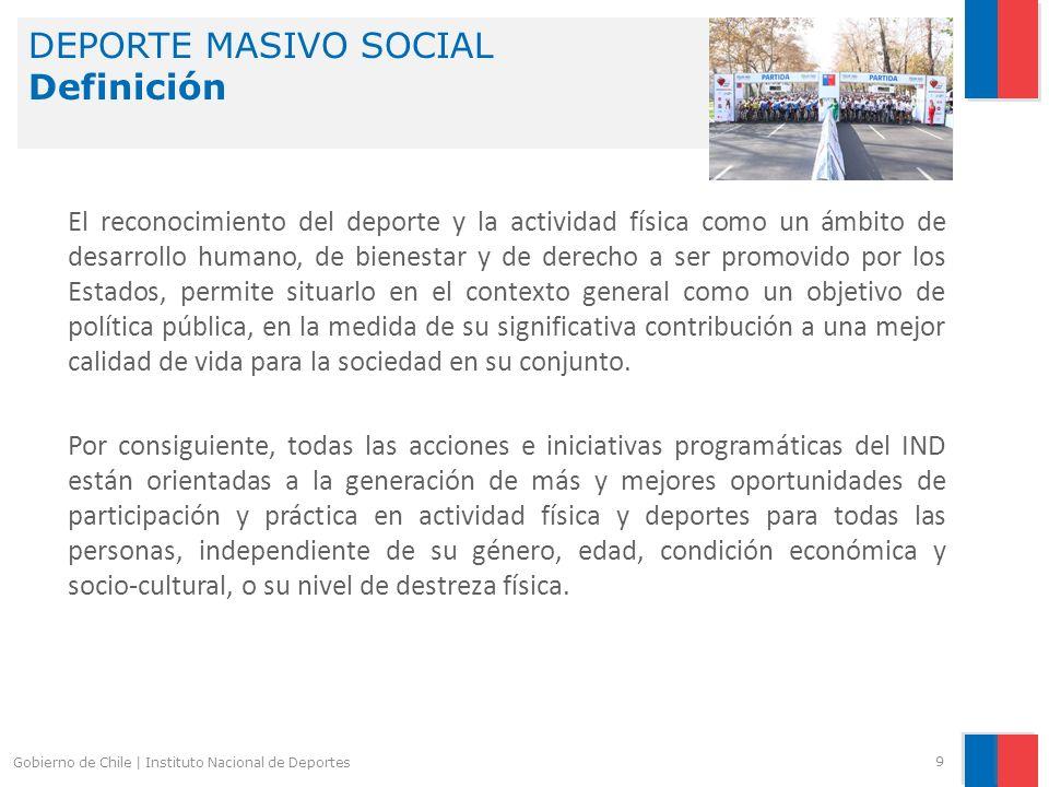 DEPORTE MASIVO SOCIAL Definición