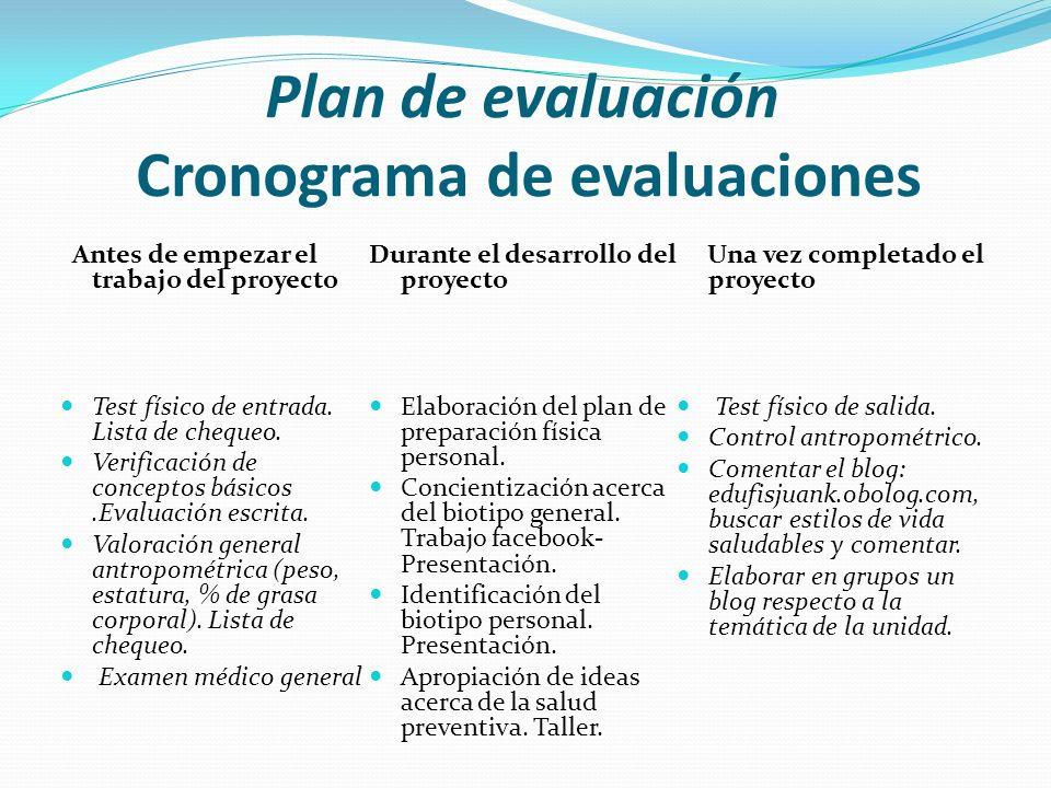 Plan de evaluación Cronograma de evaluaciones