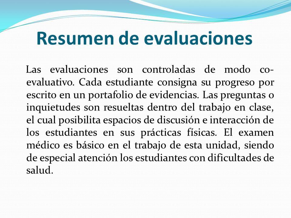 Resumen de evaluaciones
