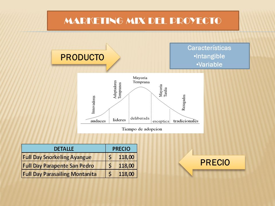 MARKETING MIX DEL PROYECTO